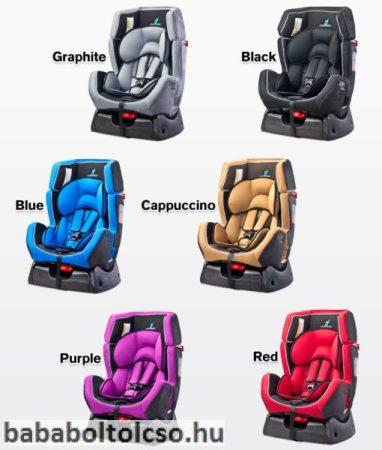 Caretero Scope DeLuxe autósülés 0-25 kg*Kék *
